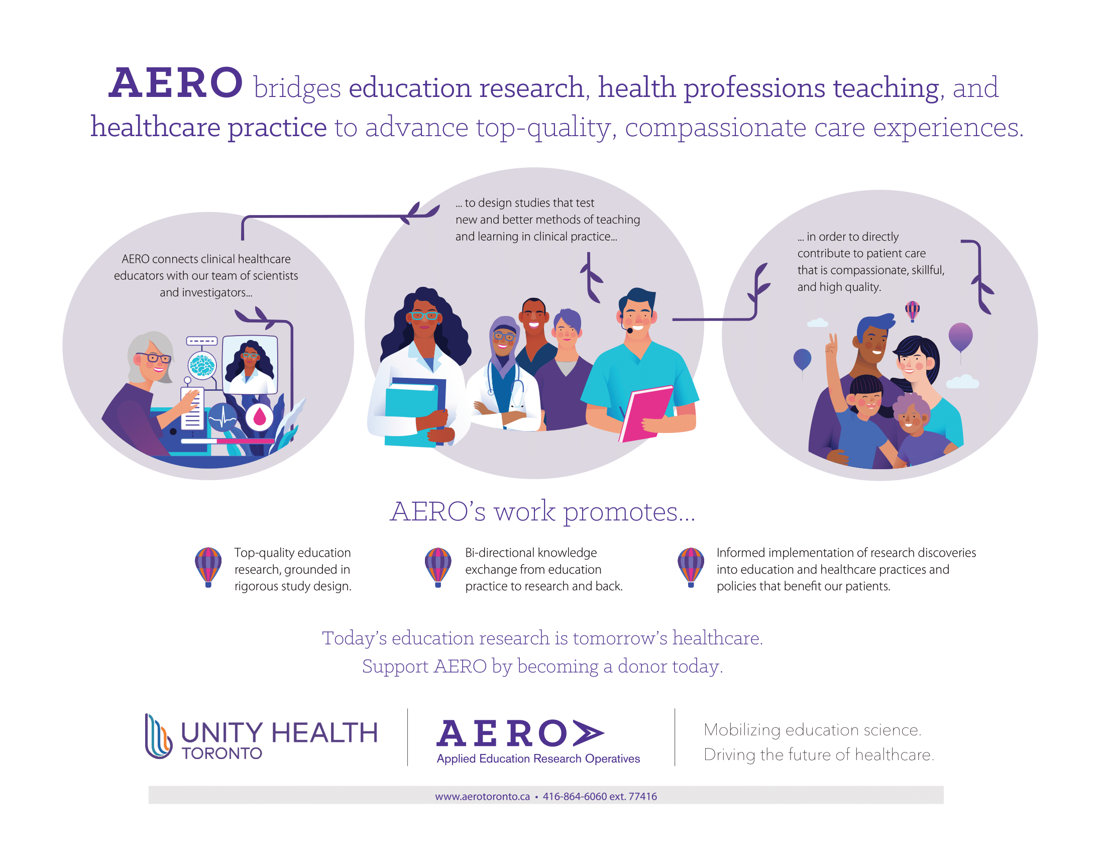 Support AERO by becoming a Donor